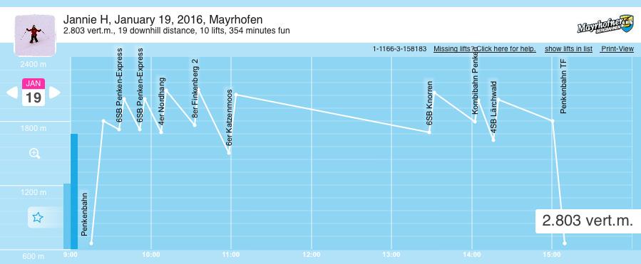 mayrhofen-2016-dag4 - 30