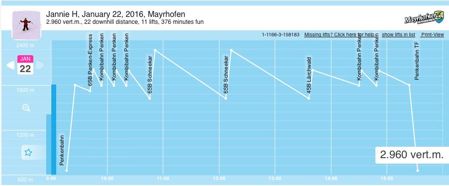 mayrhofen-2016-dag7 - 43